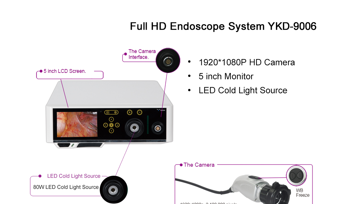 YKD-9006 Endoscope Camera