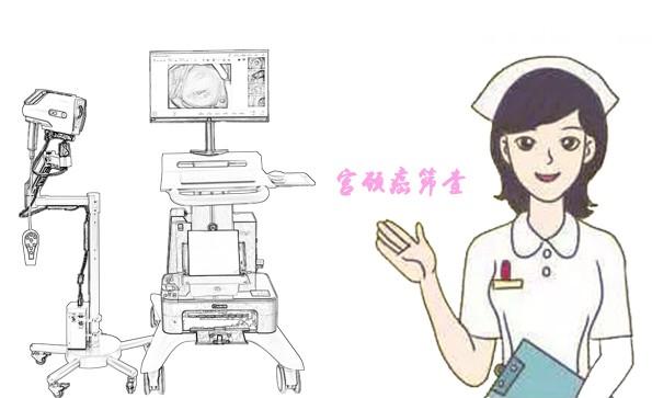 Electronic colposcopy