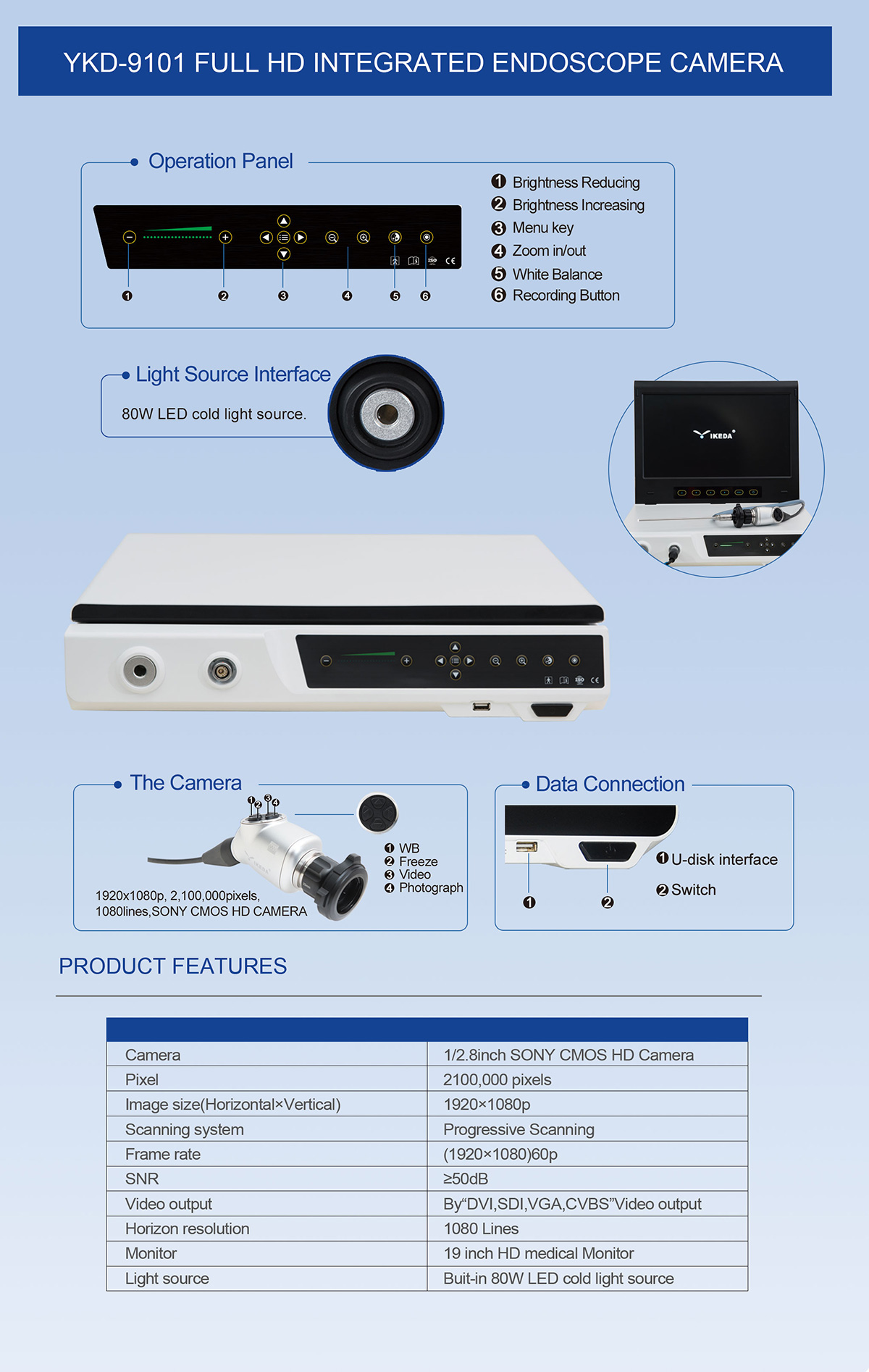 YKD-9101 19 inch Full HD portable endoscope camera